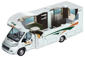 Popular  FOR RENT IN PERTH  Cheap Motorhome Rental  Cheap Motorhome Rental